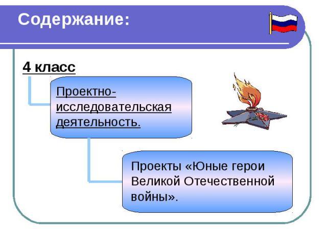 Содержание: 4 классПроектно-исследовательская деятельность. Проекты «Юные герои Великой Отечественной войны».