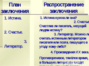 План заключения 1. Истина. 2. Счастье. 3. Литератор. 4. Произведения XX века. Ра