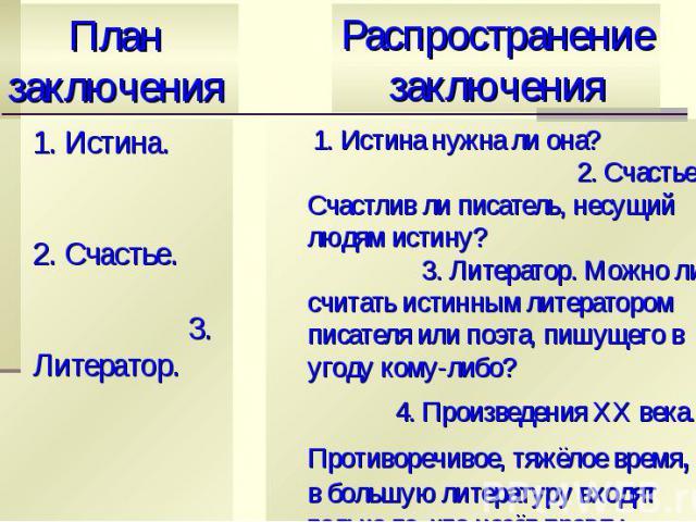 План заключения 1. Истина. 2. Счастье. 3. Литератор. 4. Произведения XX века. Распространение заключения 1. Истина нужна ли она? 2. Счастье. Счастлив ли писатель, несущий людям истину? 3. Литератор. Можно ли считать истинным литератором писателя или…