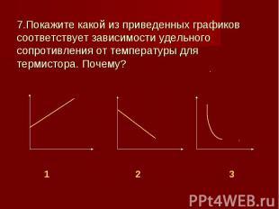 7.Покажите какой из приведенных графиков соответствует зависимости удельного соп