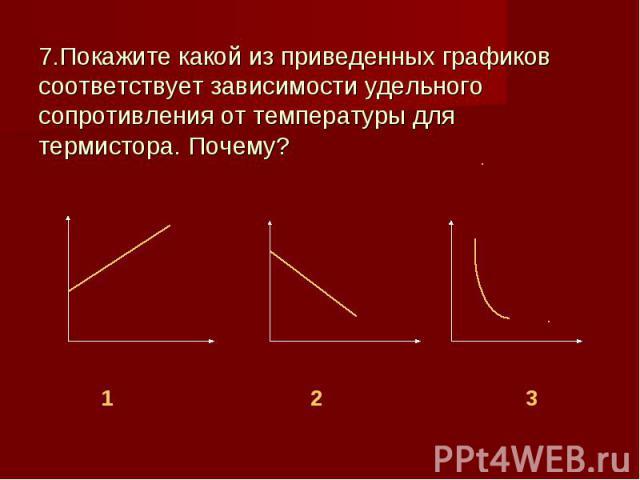 7.Покажите какой из приведенных графиков соответствует зависимости удельного сопротивления от температуры для термистора. Почему?