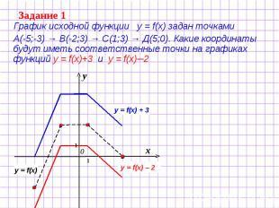Задание 1 График исходной функции у = f(x) задан точками А(-5;-3) → В(-2;3) → С(