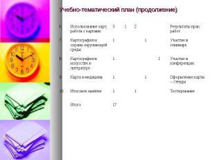 Учебно-тематический план (продолжение)
