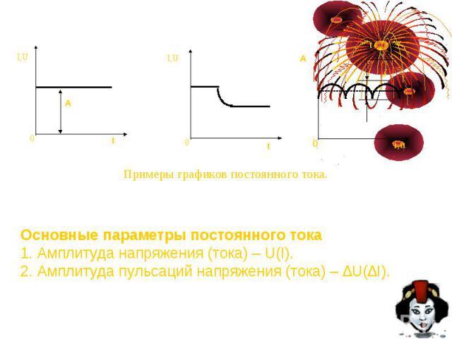 Примеры графиков постоянного тока. Основные параметры постоянного тока 1. Амплитуда напряжения (тока) – U(I). 2. Амплитуда пульсаций напряжения (тока) – ∆U(∆I).