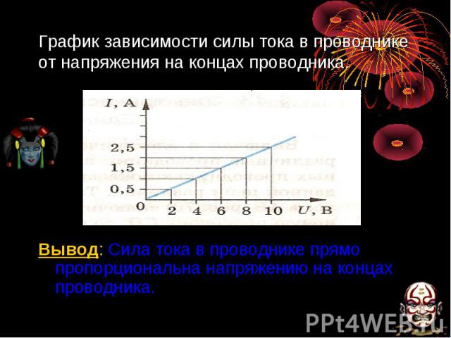 График зависимости силы тока в проводнике от напряжения на концах проводника. Вывод: Сила тока в проводнике прямо пропорциональна напряжению на концах проводника.