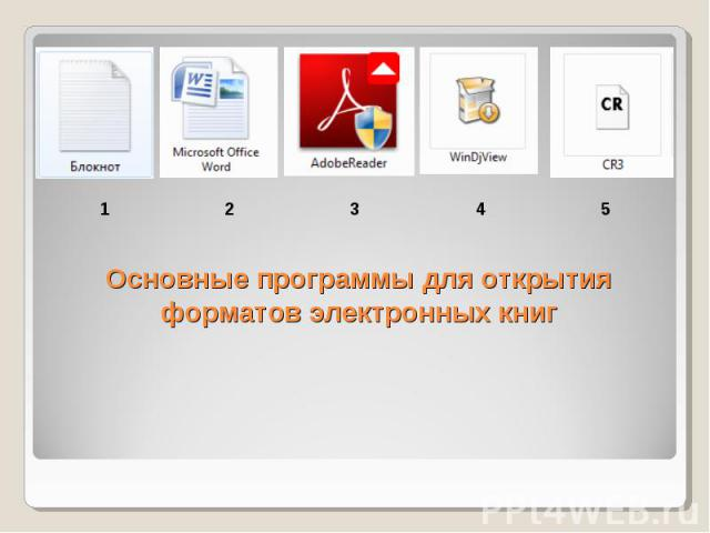 Основные программы для открытия форматов электронных книг