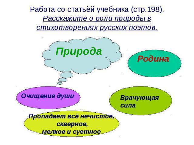 Работа со статьёй учебника (стр.198). Расскажите о роли природы в стихотворениях русских поэтов. Пропадает всё нечистое, скверное, мелкое и суетное