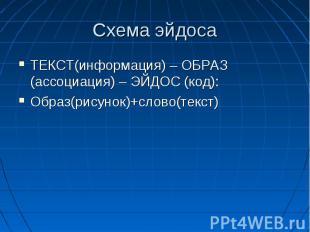 Схема эйдоса ТЕКСТ(информация) – ОБРАЗ (ассоциация) – ЭЙДОС (код): Образ(рисунок