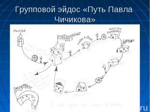 Групповой эйдос «Путь Павла Чичикова»