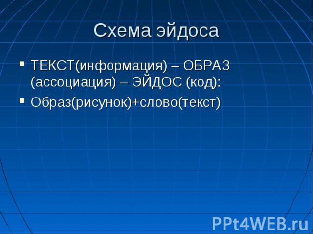 Схема эйдоса ТЕКСТ(информация) – ОБРАЗ (ассоциация) – ЭЙДОС (код): Образ(рисунок)+слово(текст)