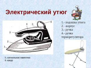 Электрический утюг 1.- подошва утюга 2. –корпус 3.- ручка 4.- ручка терморегулят
