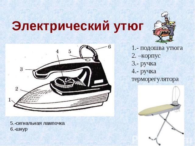 Электрический утюг 1.- подошва утюга 2. –корпус 3.- ручка 4.- ручка терморегулятора 5.-сигнальная лампочка 6.-шнур
