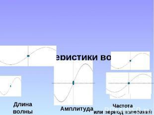 Характеристики волны Длина волны Амплитуда Частота или период колебаний