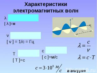 Характеристики электромагнитных волн