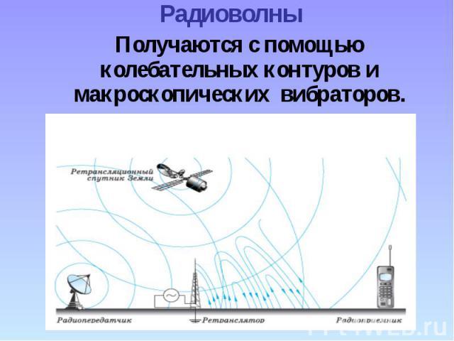 Радиоволны Получаются с помощью колебательных контуров и макроскопических вибраторов.