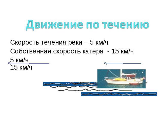 Движение по течению Скорость течения реки – 5 км/ч Собственная скорость катера - 15 км/ч 5 км/ч 15 км/ч Скорость движения катера 15 км/ч + 5 км/ч = 20 км/ч