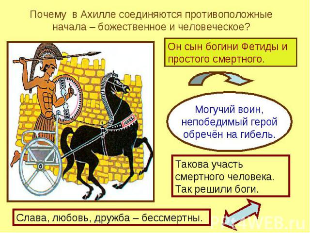 Почему в Ахилле соединяются противоположные начала – божественное и человеческое? Он сын богини Фетиды и простого смертного. Могучий воин, непобедимый герой обречён на гибель. Такова участь смертного человека. Так решили боги. Слава, любовь, дружба …