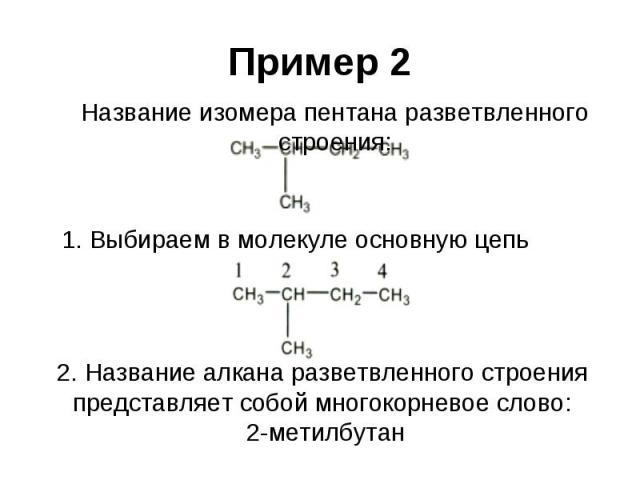 Пример 2 Название изомера пентана разветвленного строения: 1. Выбираем в молекуле основную цепь 2. Название алкана разветвленного строения представляет собой многокорневое слово: 2-метилбутан
