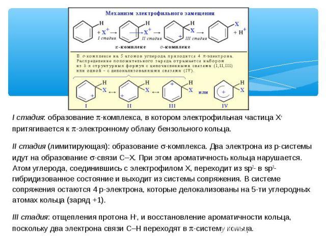 I стадия: образование p-комплекса, в котором электрофильная частица Х+ притягивается к p-электронному облаку бензольного кольца. II стадия (лимитирующая): образование s-комплекса. Два электрона из p-системы идут на образование s-связи С–Х. При этом …