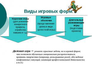 Виды игровых форм:Короткие игры (для усвоения конкретного правила, отработка нав