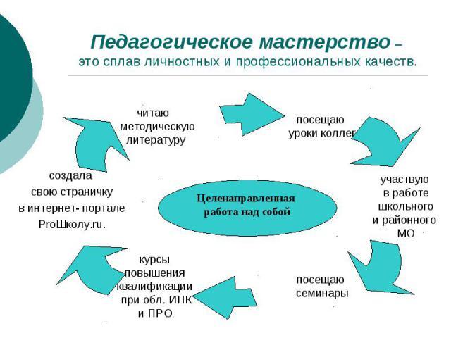 Педагогическое мастерство – это сплав личностных и профессиональных качеств.