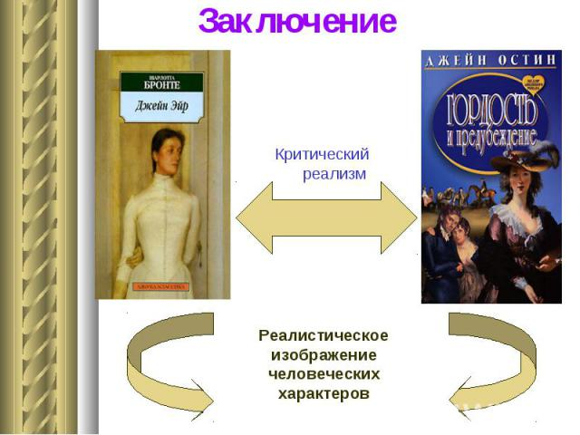 ЗаключениеКритический реализм Реалистическое изображение человеческих характеров