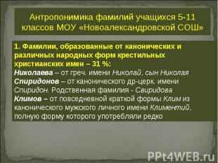 Антропонимика фамилий учащихся 5-11 классов МОУ «Новоалександровской СОШ» 1. Фам