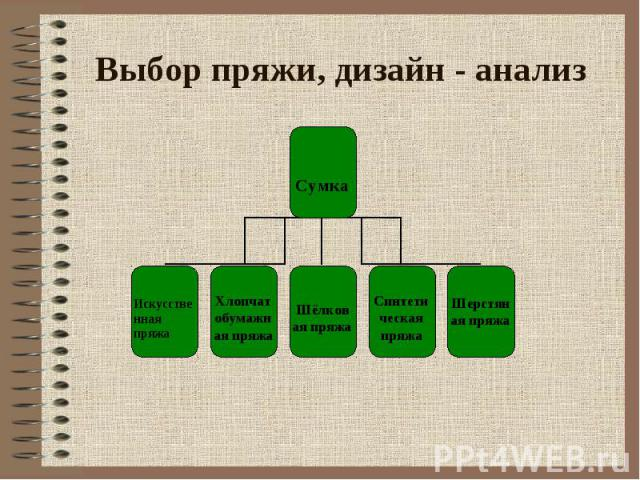 Выбор пряжи, дизайн - анализ