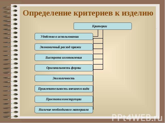 Определение критериев к изделию