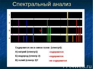 Спектральный анализ Содержится ли в смеси газов (спектр4): А) натрий (спектр1) Б