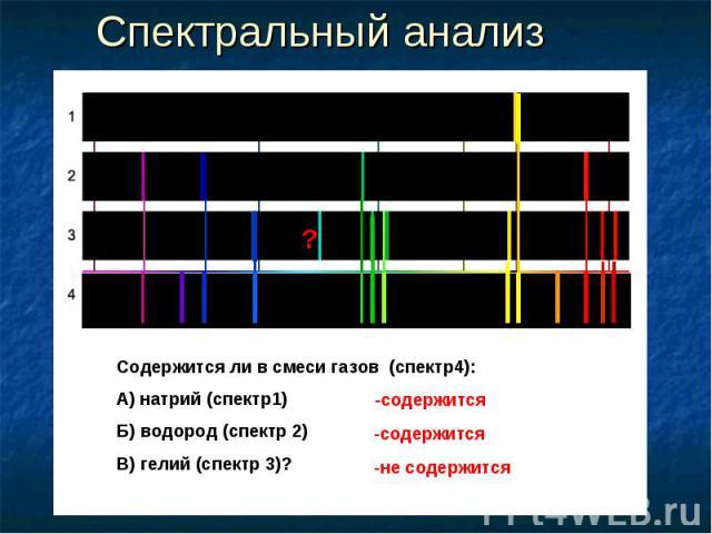 Спектральный анализ Содержится ли в смеси газов (спектр4): А) натрий (спектр1) Б) водород (спектр 2) В) гелий (спектр 3)?