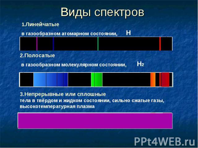 Виды спектров 1.Линейчатые в газообразном атомарном состоянии, 2.Полосатые в газообразном молекулярном состоянии, 3.Непрерывные или сплошные тела в твёрдом и жидком состоянии, сильно сжатые газы, высокотемпературная плазма