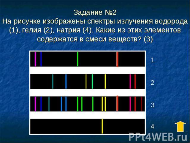 Задание №2 На рисунке изображены спектры излучения водорода (1), гелия (2), натрия (4). Какие из этих элементов содержатся в смеси веществ? (3)