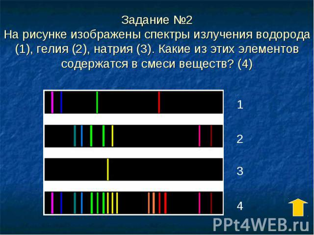 Задание №2 На рисунке изображены спектры излучения водорода (1), гелия (2), натрия (3). Какие из этих элементов содержатся в смеси веществ? (4)