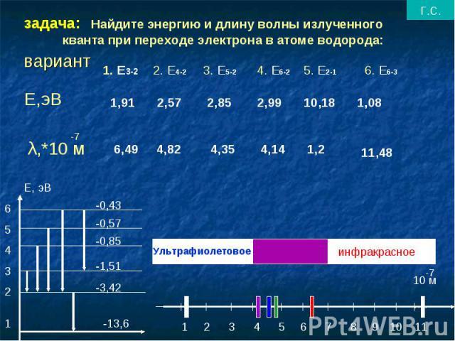 задача: Найдите энергию и длину волны излученного кванта при переходе электрона в атоме водорода: