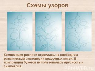 Схемы узоров Композиция росписи строилась на свободном ритмическом равновесии кр
