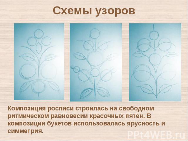 Схемы узоров Композиция росписи строилась на свободном ритмическом равновесии красочных пятен. В композиции букетов использовалась ярусность и симметрия.