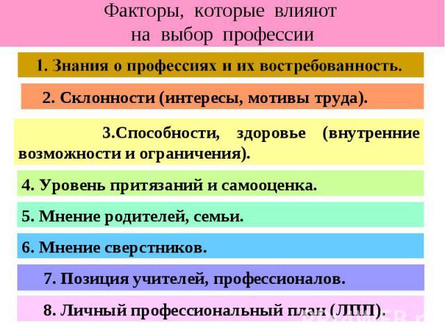 Факторы, которые влияют на выбор профессии1. Знания о профессиях и их востребованность. 2. Склонности (интересы, мотивы труда). 3.Способности, здоровье (внутренние возможности и ограничения). 4. Уровень притязаний и самооценка. 5. Мнение родителей, …