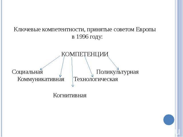 Ключевые компетентности, принятые советом Европы в 1996 году: КОМПЕТЕНЦИИ Социальная Поликультурная Коммуникативная Технологическая Когнитивная