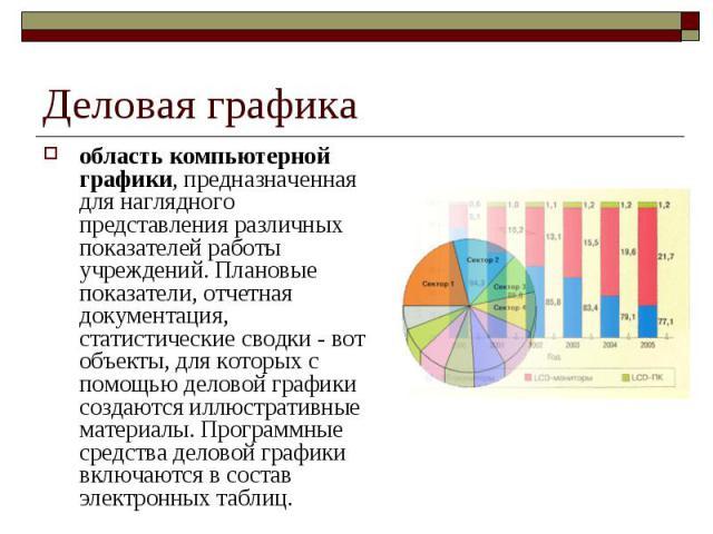 Деловая графика область компьютерной графики, предназначенная для наглядного представления различных показателей работы учреждений. Плановые показатели, отчетная документация, статистические сводки - вот объекты, для которых с помощью деловой график…