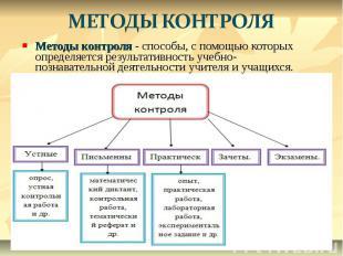 МЕТОДЫ КОНТРОЛЯ Методы контроля - способы, с помощью которых определяется резуль