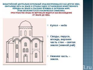 Византийский центрально-купольный храм Воспринимался как другое небо, обиталище