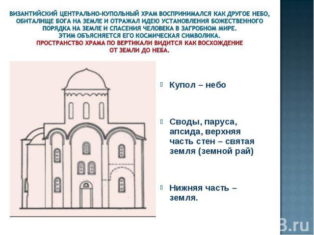 Византийский центрально-купольный храм Воспринимался как другое небо, обиталище бога на земле и отражал идею установления божественного порядка на земле и спасения человека в загробном мире. Этим объясняется его космическая символика. Пространство х…