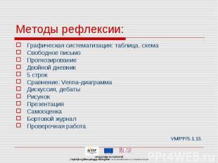 Методы рефлексии: Графическая систематизация: таблица, схема Свободное письмо Пр