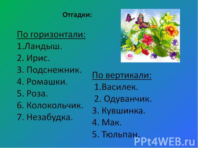 Отгадки: По горизонтали: 1.Ландыш. 2. Ирис. 3. Подснежник. 4. Ромашки. 5. Роза. 6. Колокольчик. 7. Незабудка. По вертикали: 1.Василек. 2. Одуванчик. 3. Кувшинка. 4. Мак. 5. Тюльпан.