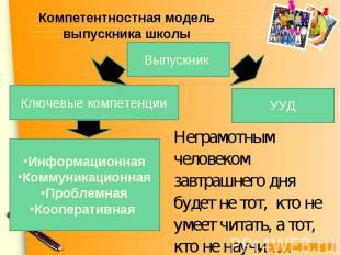 Компетентностная модель выпускника школыВыпускник Ключевые компетенции Информаци