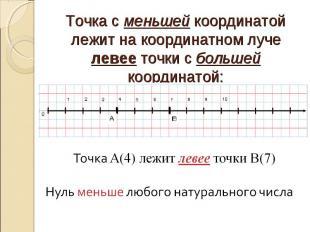 Точка с меньшей координатой лежит на координатном луче левее точки с большей коо