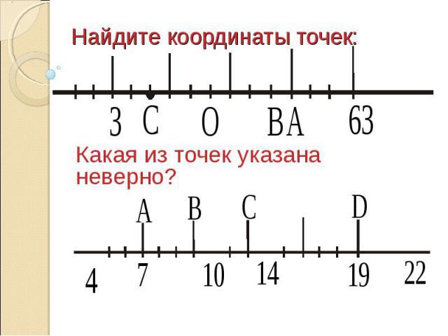 Найдите координаты точек: Какая из точек указана неверно?