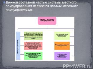 Важной составной частью системы местного самоуправленияявляются органы местного
