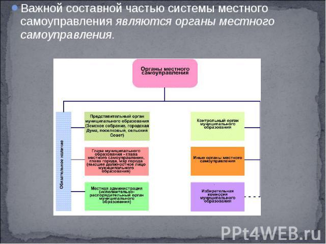 Важной составной частью системы местного самоуправленияявляются органы местного самоуправления.